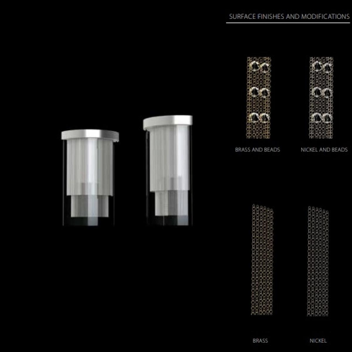 Настенный светильник INDIAN AESTAS 01 – WL  0